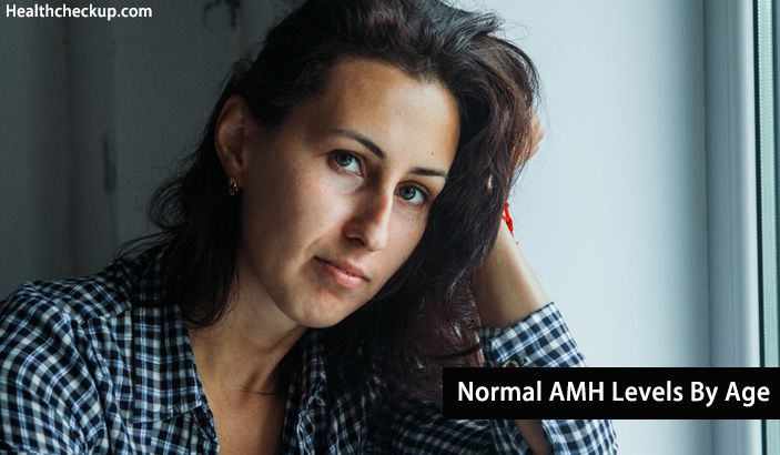 Understanding the Normal Levels of AMH Based on Age