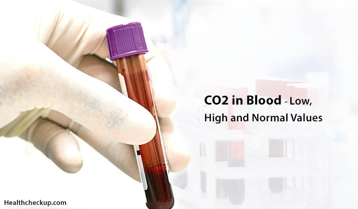 CO2 In Blood - Low, High And Normal Values